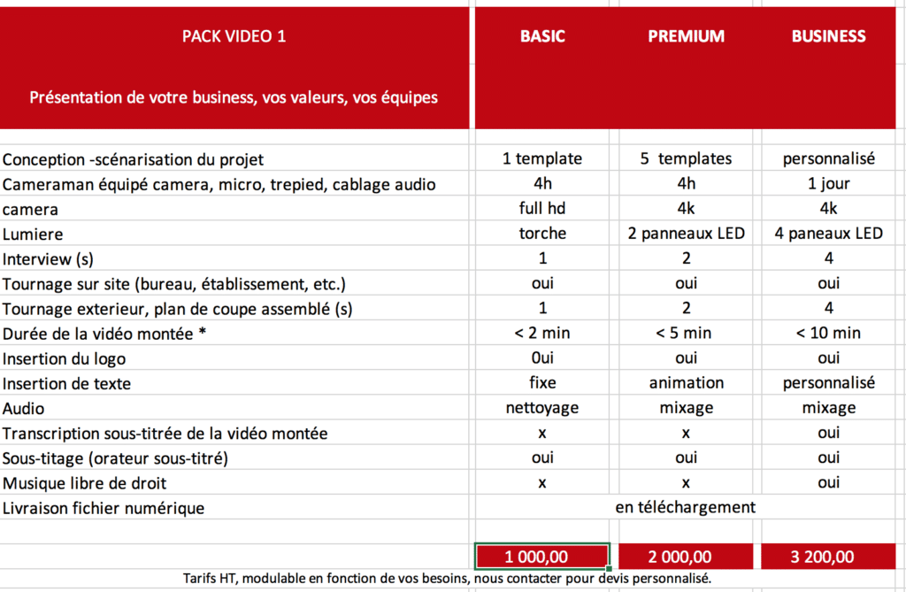 tarif vidéos Searchbooster