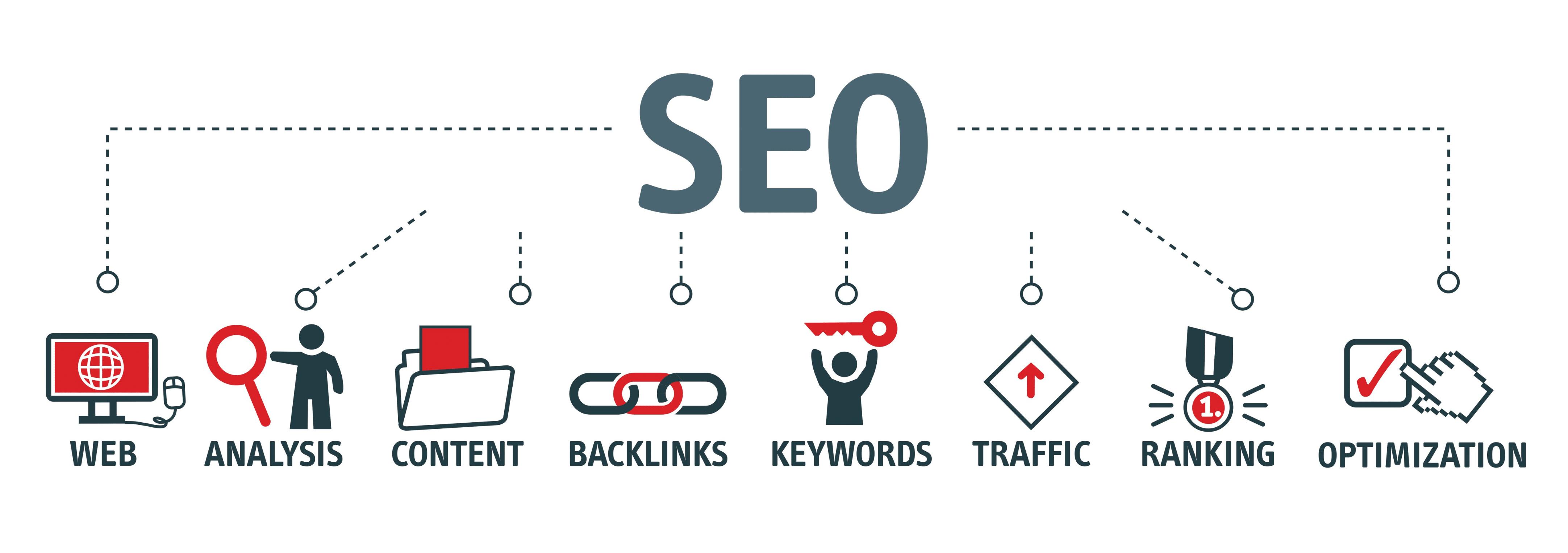 Comment optimiser son SEO par Searchbooster